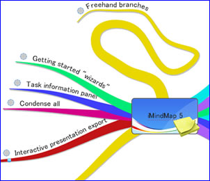 iMindMap 5 launches with a goal of taking care of business