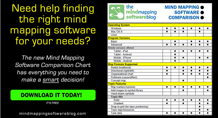 Mind Mapping Software Comparison Chart