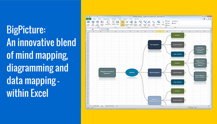 BigPicture: An innovative blend of mind mapping, data mapping and diagramming – within Excel
