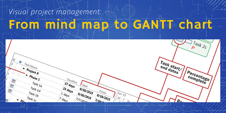 Visual project management - from mind map to GANTT chart