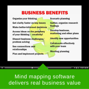 mind mapping software - business value