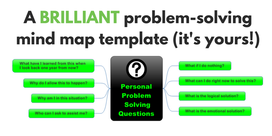 a brilliant problem solving mind map template visual brainstorming