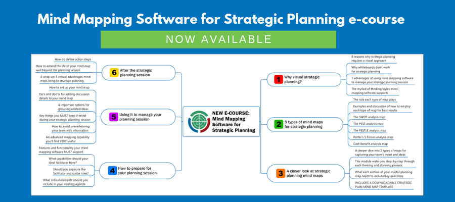 strategic planning and mind mapping software